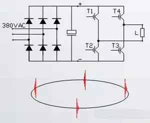 高压电缆在耐压试验过程中进行局部放电试验的方法