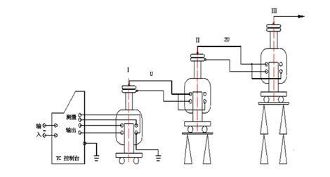 串激试验变压器使用接线方法示意图