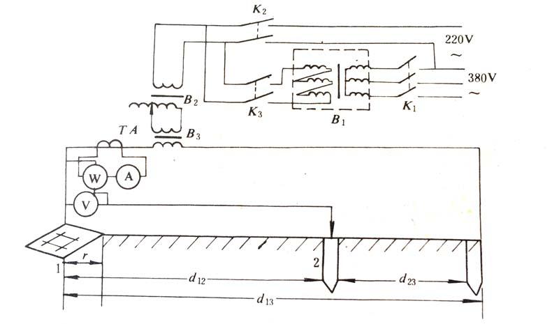 變頻法測量接地電阻的原理接線圖